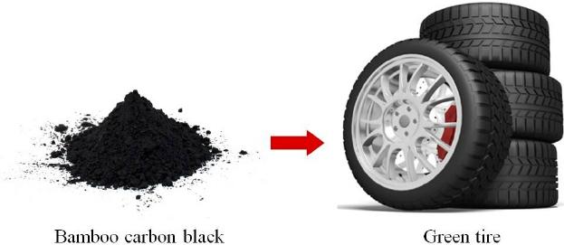 رنگدانه های سیاه اکسید آهن
